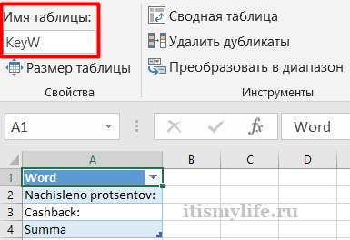 MS Excel Img 4